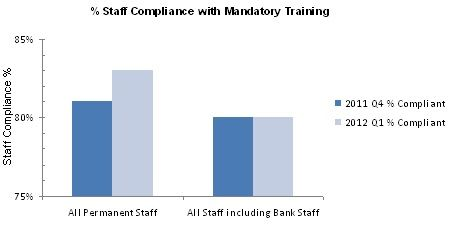 mandatory-training-graph