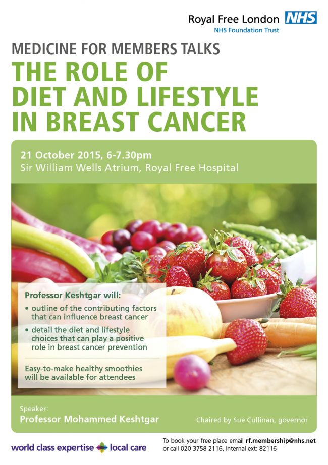 The role of diet and lifestyle in breast cancer
